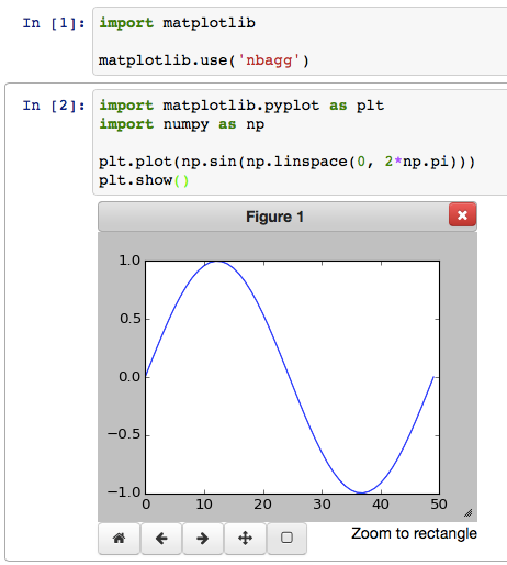 Interactive matplotlib figures in the IPython notebook - they've