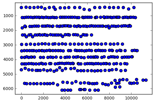 Classifying segmented strokes as characters - Part 3 of an